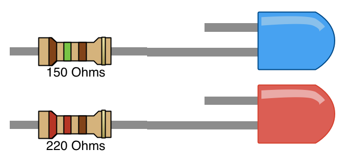 With resistors leds use why Resistors with